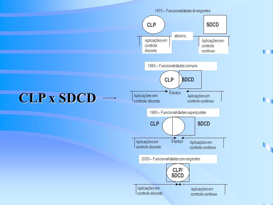 Sistemas SCADA