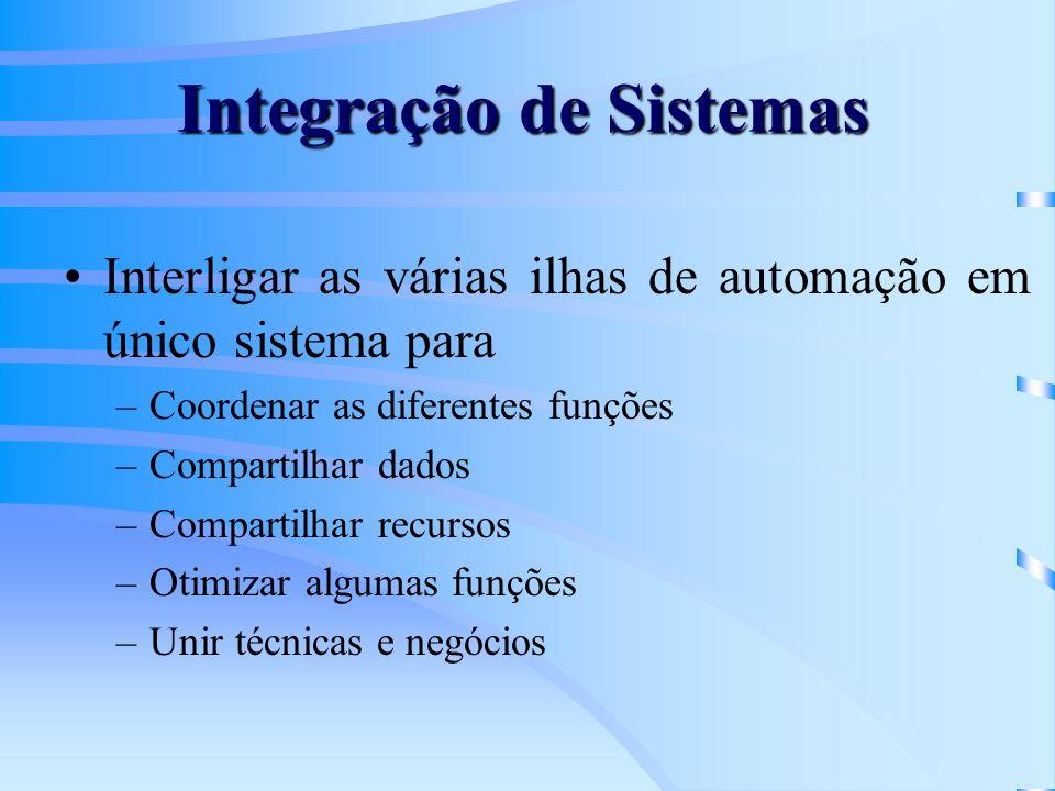 Redes de Computadores Integram todo o conjunto de informações presentes na indústria Sistema distribuído é eficaz no compartilhamento de informações e recursos dispostos por um conjunto de máquinas processadoras Vários usuários podem trocar informações em todos os níveis dentro da fábrica