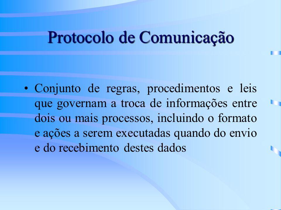 Protocolos Industriais Vários protocolos de comunicação foram desenvolvidos pelos mais diferentes fabricantes de equipamentos industriais Mais conhecidos: –Interbus –Modbus –Devicebus –Fieldbus –Profibus