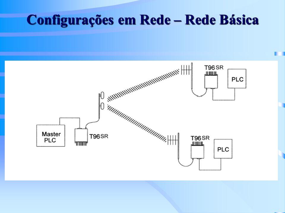 Configurações em Rede – Rede Básica