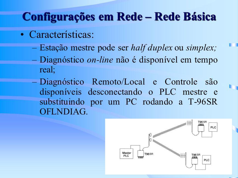 Características: –Estação mestre pode ser half duplex ou simplex; –Diagnóstico on-line não é disponível em tempo real; –Diagnóstico Remoto/Local e Controle são disponíveis desconectando o PLC mestre e substituindo por um PC rodando a T-96SR OFLNDIAG.