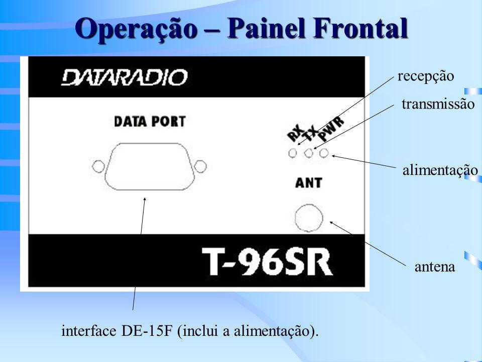 Operação – Painel Frontal antena recepção transmissão alimentação interface DE-15F (inclui a alimentação).