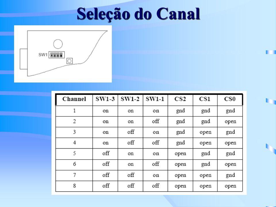 Seleção do Canal