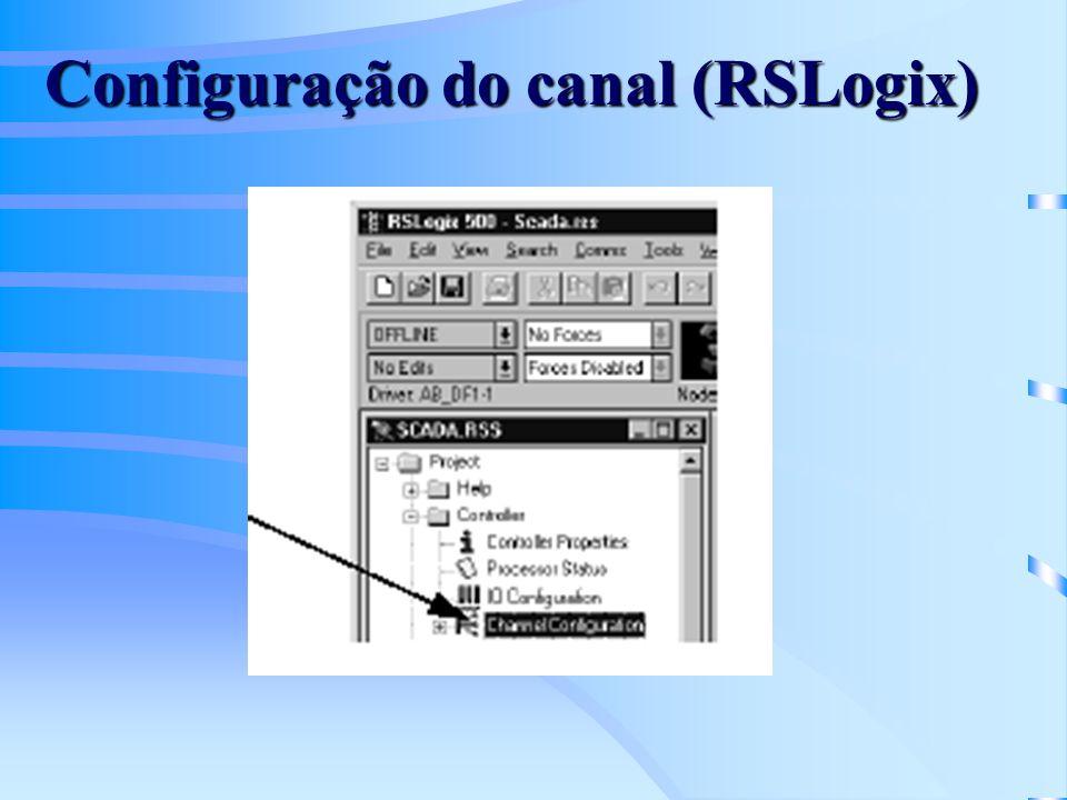 Configuração do canal (RSLogix)