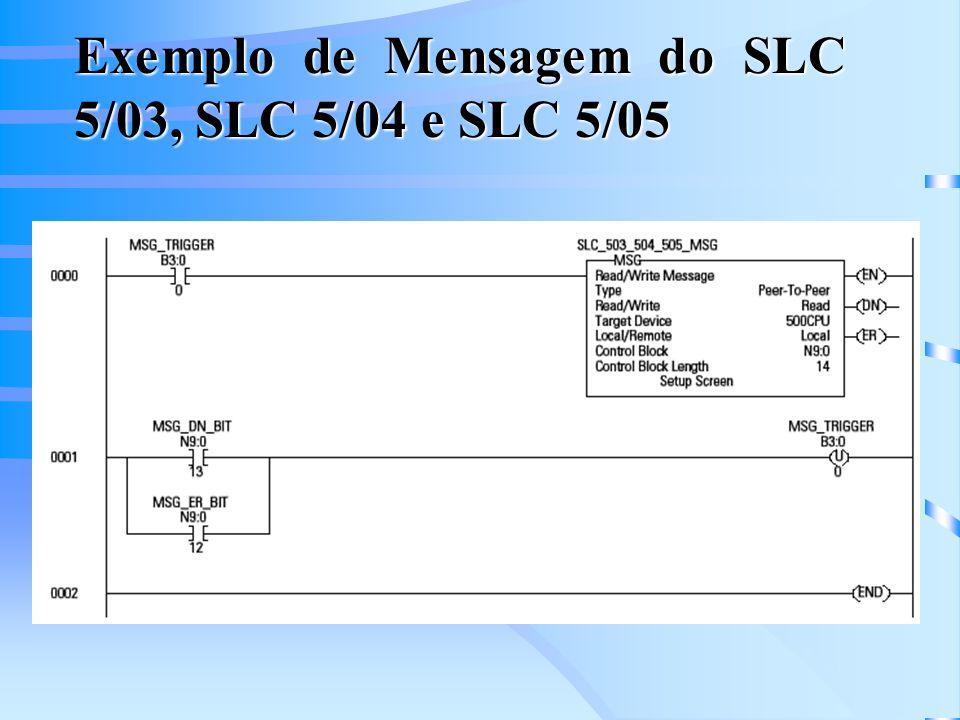 Exemplo de Mensagem do SLC 5/03, SLC 5/04 e SLC 5/05