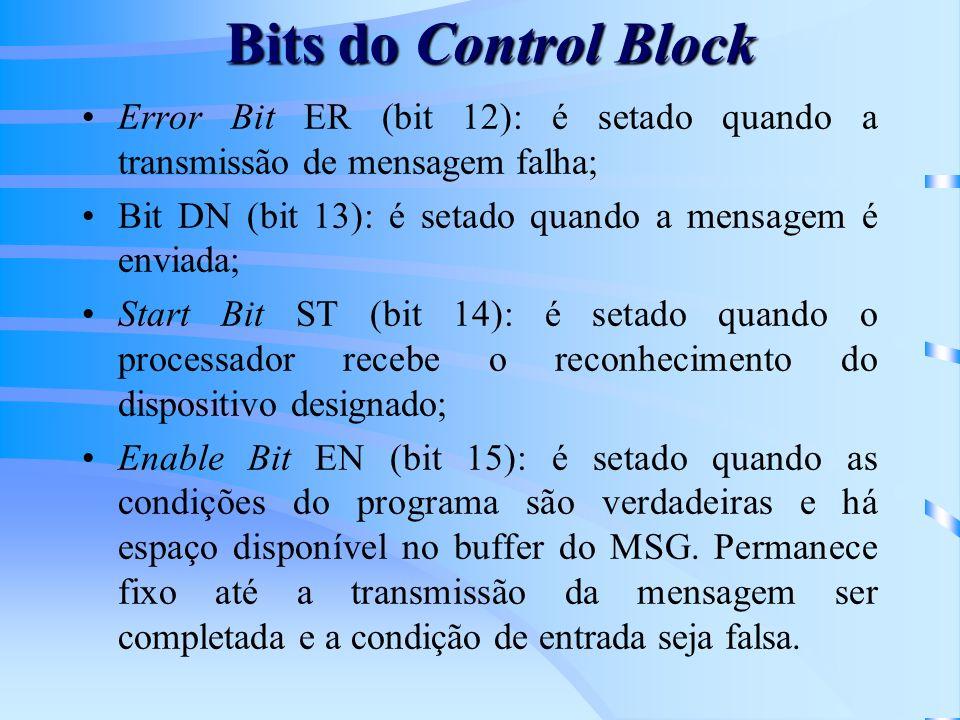 Error Bit ER (bit 12): é setado quando a transmissão de mensagem falha; Bit DN (bit 13): é setado quando a mensagem é enviada; Start Bit ST (bit 14):