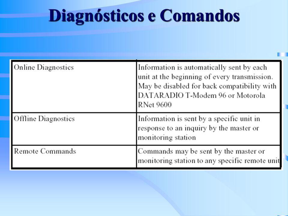 Diagnósticos e Comandos