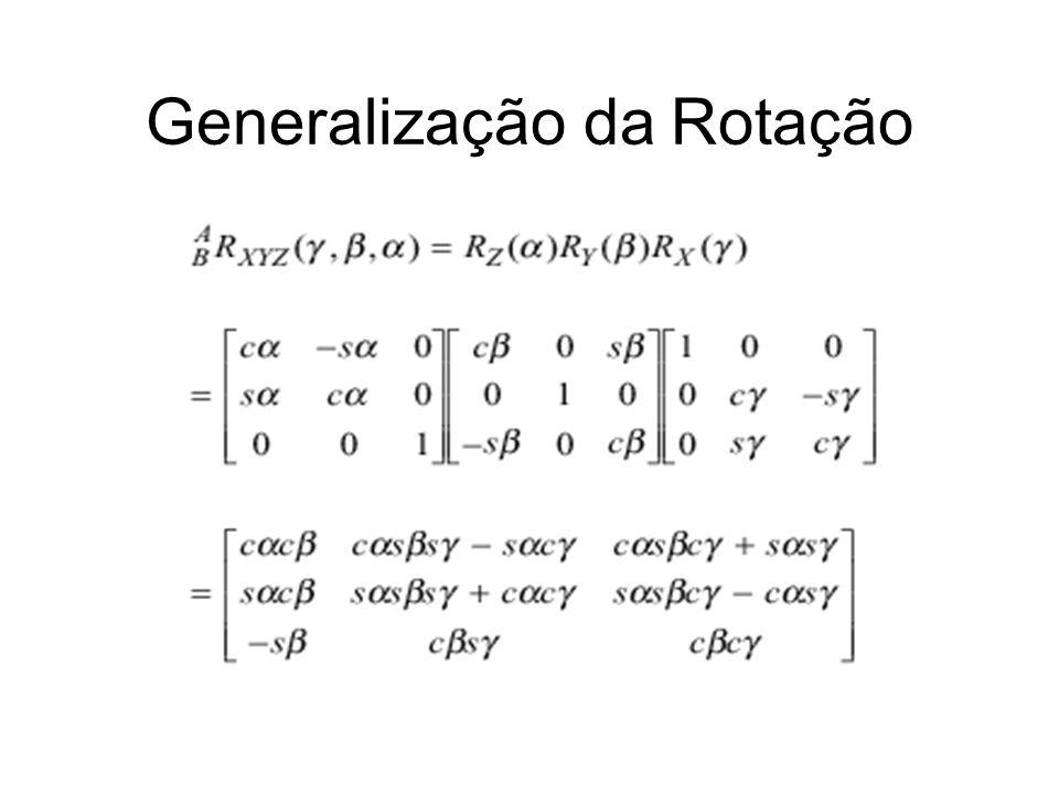 Generalização da Rotação