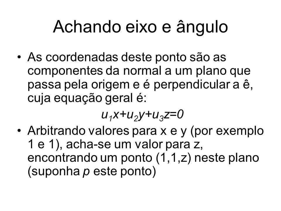 Achando eixo e ângulo As coordenadas deste ponto são as componentes da normal a um plano que passa pela origem e é perpendicular a ê, cuja equação ger