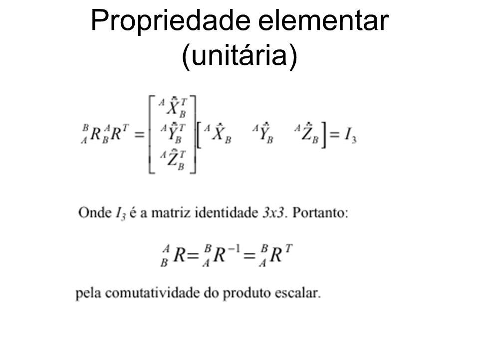 Achando eixo e ângulo As coordenadas deste ponto são as componentes da normal a um plano que passa pela origem e é perpendicular a ê, cuja equação geral é: u 1 x+u 2 y+u 3 z=0 Arbitrando valores para x e y (por exemplo 1 e 1), acha-se um valor para z, encontrando um ponto (1,1,z) neste plano (suponha p este ponto)