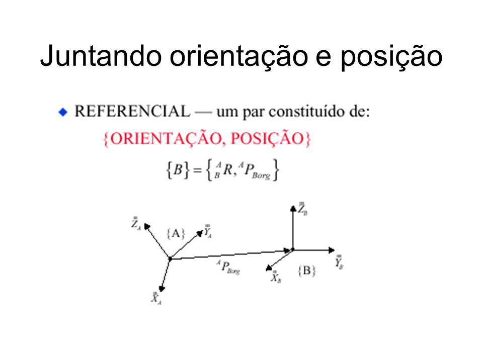 Ângulos de Euler para rotações 3D Ângulos de Euler: 3 rotações em torno de cada eixo, porém: –Interpolação de ângulos para animação produz movimentos bizarros –Rotações dependem da ordem, e não existem convenções para que ordem usar Usado amplamente, devido à simplicidade Conhecidos como row, pitch, yaw