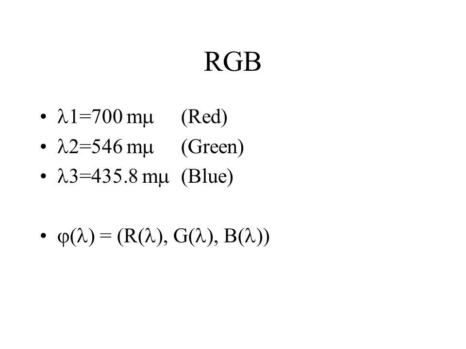 RGB 1=700 m (Red) 2=546 m (Green) 3=435.8 m (Blue) ( ) = (R( ), G( ), B( ))