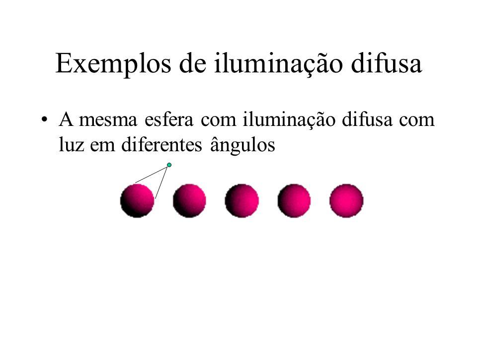 Exemplos de iluminação difusa A mesma esfera com iluminação difusa com luz em diferentes ângulos