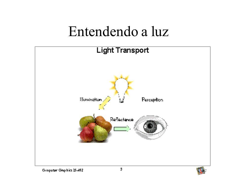 Roughness Term Statistical model of light reflectance Centered around reflection direction R Blinn model Beckman function = N H) m