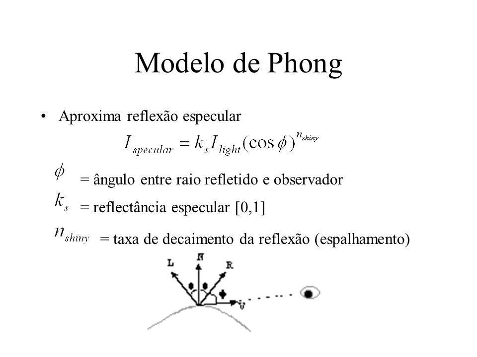 Modelo de Phong Aproxima reflexão especular = ângulo entre raio refletido e observador = reflectância especular [0,1] = taxa de decaimento da reflexão
