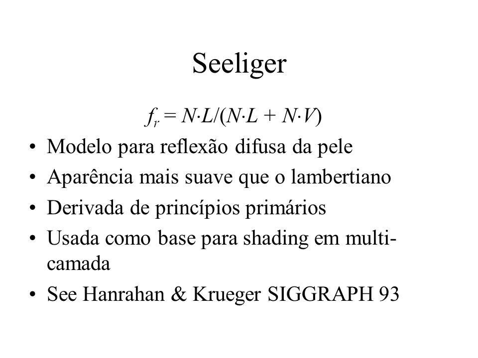 Seeliger f r = N L/(N L + N V) Modelo para reflexão difusa da pele Aparência mais suave que o lambertiano Derivada de princípios primários Usada como