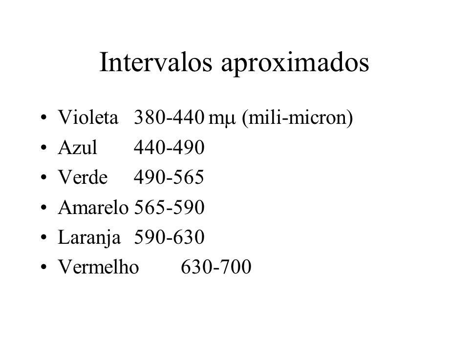 Intervalos aproximados Violeta380-440 m (mili-micron) Azul 440-490 Verde490-565 Amarelo565-590 Laranja590-630 Vermelho630-700