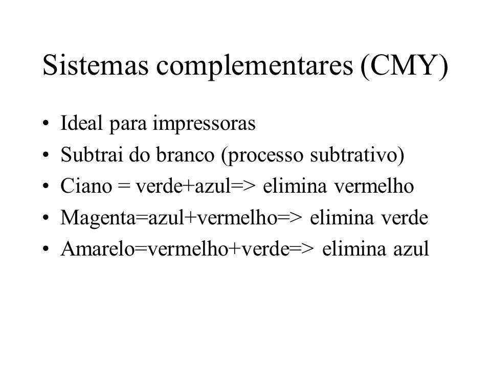Sistemas complementares (CMY) Ideal para impressoras Subtrai do branco (processo subtrativo) Ciano = verde+azul=> elimina vermelho Magenta=azul+vermelho=> elimina verde Amarelo=vermelho+verde=> elimina azul