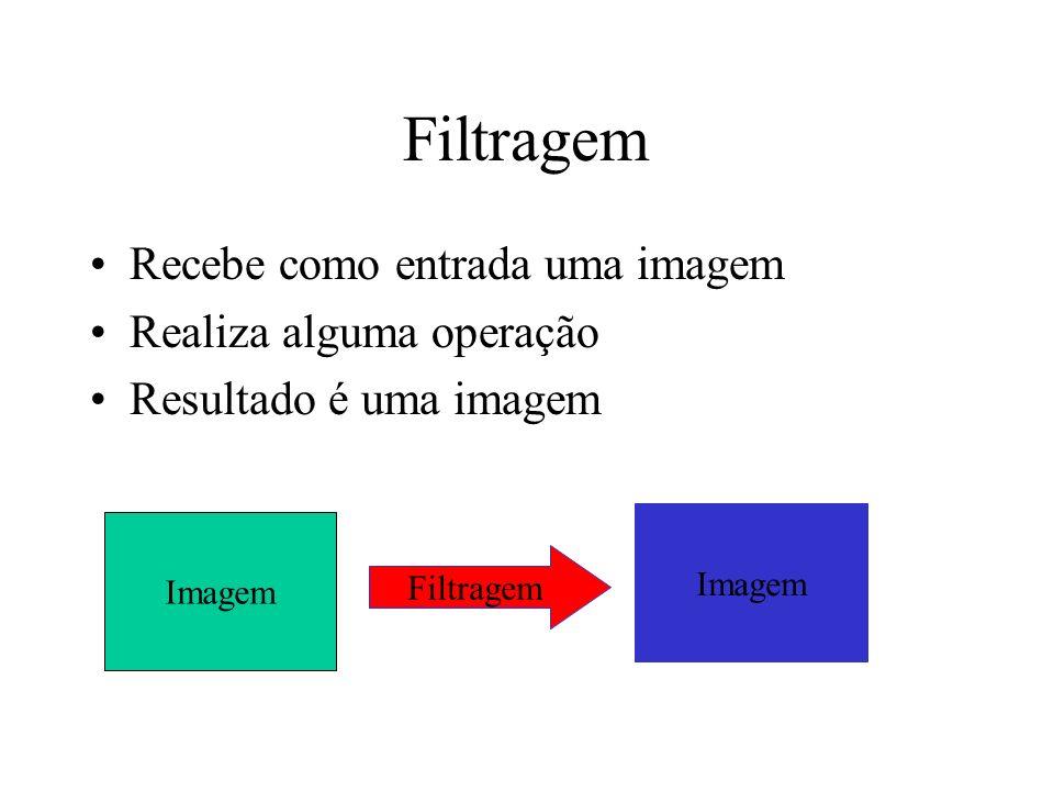 Filtragem Recebe como entrada uma imagem Realiza alguma operação Resultado é uma imagem Imagem Filtragem Imagem