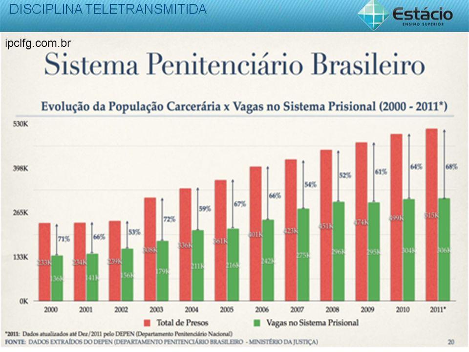 ipclfg.com.br