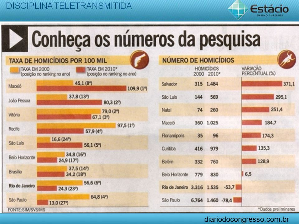 diariodocongresso.com.br