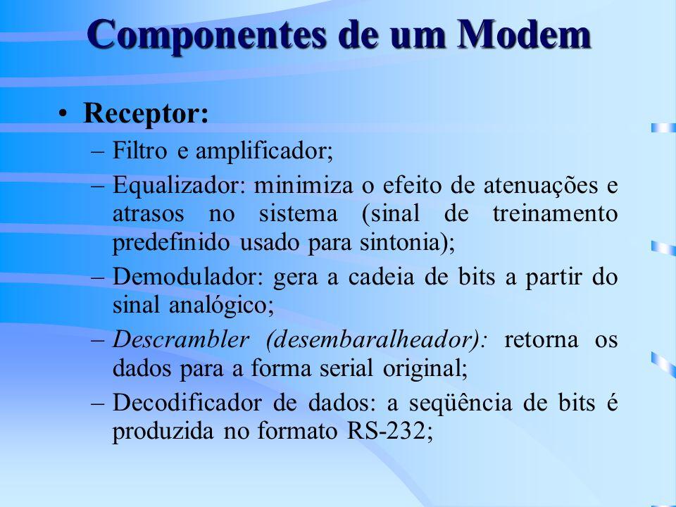 Componentes de um Modem Transmissor: –Codificador de dados: codifica a seqüência serial de bits; –Scramber (embaralhador): a cadeia de bits é modificada para evitar cadeias longas de 0´s ou 1´s; –Modulador: converte a cadeia de bits na forma analógica apropriada ao técnica de modulação utilizada;
