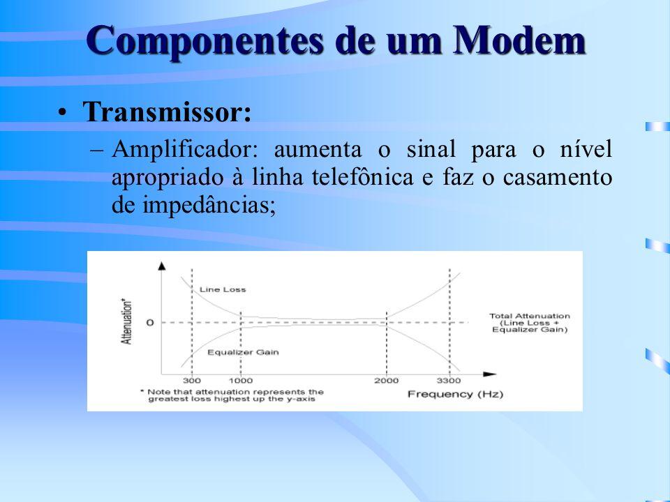 Componentes de um Modem Transmissor: –Amplificador: aumenta o sinal para o nível apropriado à linha telefônica e faz o casamento de impedâncias;