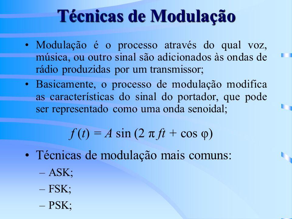 Técnicas de Modulação ASKModulação por Amplitude (ASK): –A amplitude do sinal portador é variada conforme a seqüência de bits de entrada; –Usada para pequenas taxas de dados; –Tem problema em distinguir sinal de ruído;