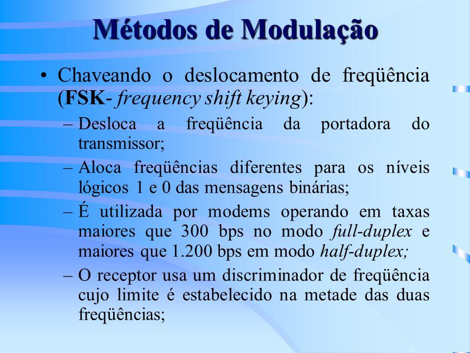Métodos de Modulação Chaveando o deslocamento de freqüência (FSK- frequency shift keying): –Desloca a freqüência da portadora do transmissor; –Aloca f