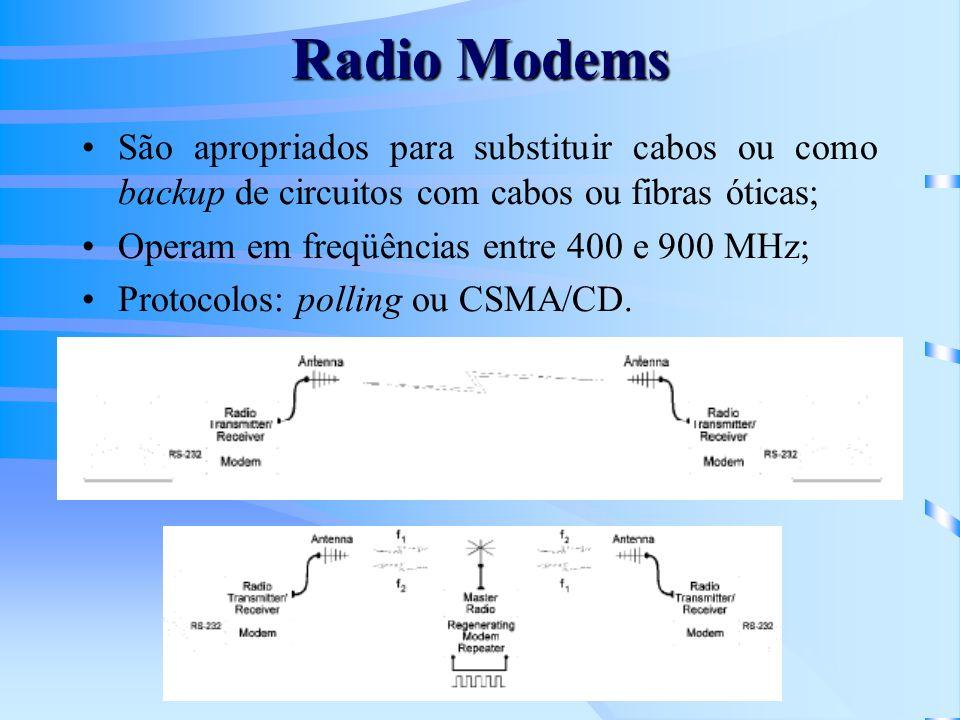 Radio Modems São apropriados para substituir cabos ou como backup de circuitos com cabos ou fibras óticas; Operam em freqüências entre 400 e 900 MHz;