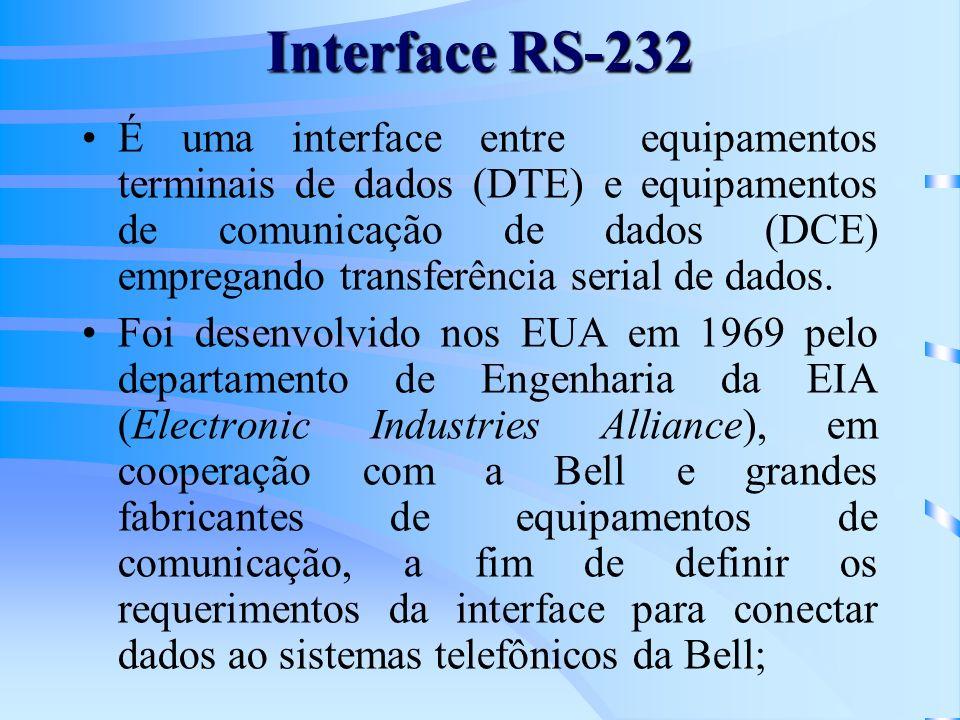 Interface RS-232 O padrão RS-232 consiste de três partes: –Características Elétricas dos Sinais: níveis de tensão, aterramento e circuitos associados; –Características Mecânicas da Interface interface entre DTE e DCE; –Descrição Funcional dos Circuitos de Interface: sinais de sincronização, sinais de controle usados na interface;