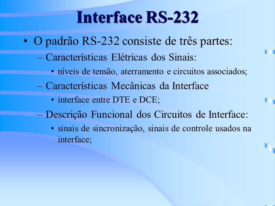 Interface RS-232 O padrão RS-232 consiste de três partes: –Características Elétricas dos Sinais: níveis de tensão, aterramento e circuitos associados;