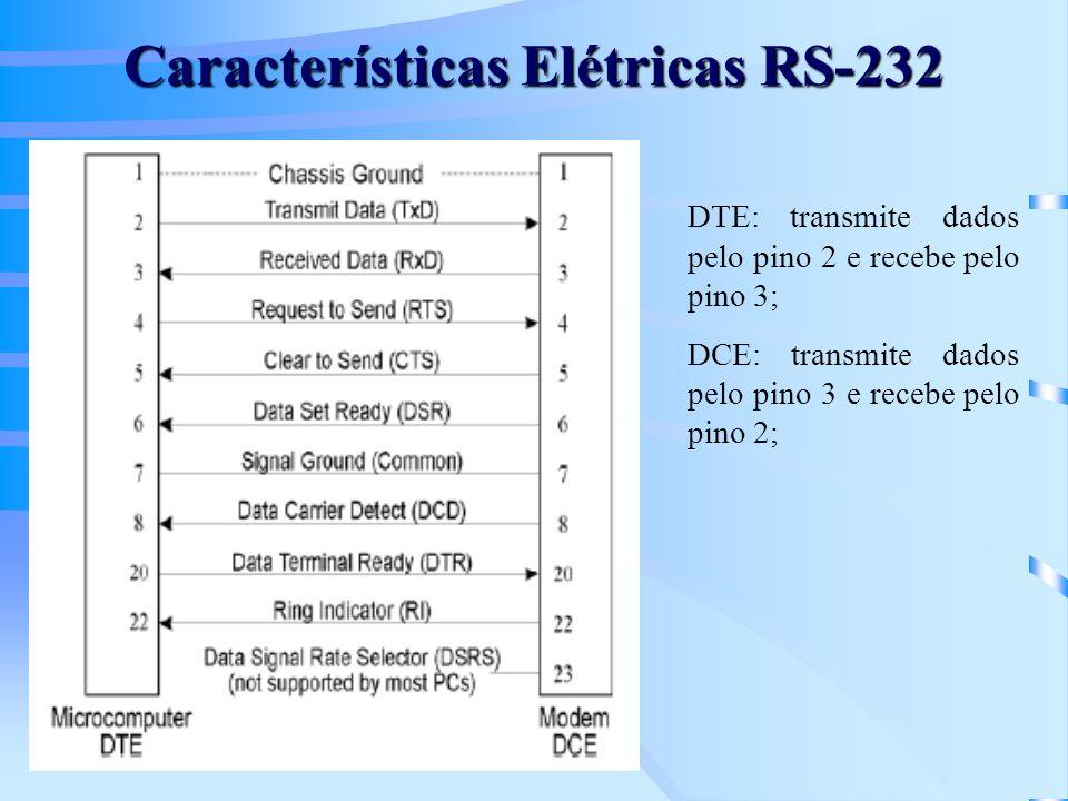 Características Elétricas RS-232 O padrão RS-232 define 25 conexões elétricas, que são divididas em 4 grupos: –Dados: pinos 2, 3 e 7; –Controle: pinos 4 (RTS), 5 (CTS), 6 (DSR) e 20 (DTR); –Sincronização; –Funções secundárias especiais.