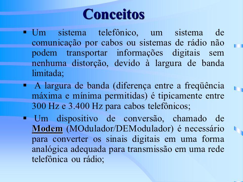 Conceitos modulador O modulador converte os sinais digitais gerados pelo computador em sinais analógicos adequados para transmissão a longas distâncias, usando cabos ou sistema de rádio; demodulador O demodulador recebe a informação analógica e a converte para a forma digital original, gerada pelo computador transmissor.
