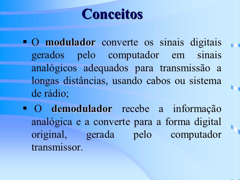 Conceitos modulador O modulador converte os sinais digitais gerados pelo computador em sinais analógicos adequados para transmissão a longas distância