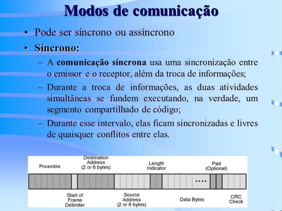 Modos de comunicação Pode ser síncrono ou assíncrono Síncrono:Síncrono: –A comunicação síncrona usa uma sincronização entre o emissor e o receptor, al