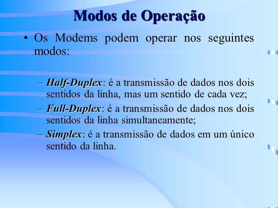Modos de Operação Os Modems podem operar nos seguintes modos: –Half-Duplex –Half-Duplex: é a transmissão de dados nos dois sentidos da linha, mas um s