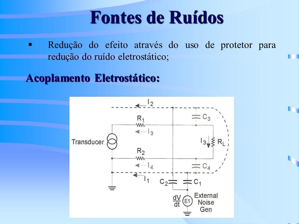 Fontes de Ruídos Redução do efeito através do uso de protetor para redução do ruído eletrostático; Acoplamento Eletrostático: