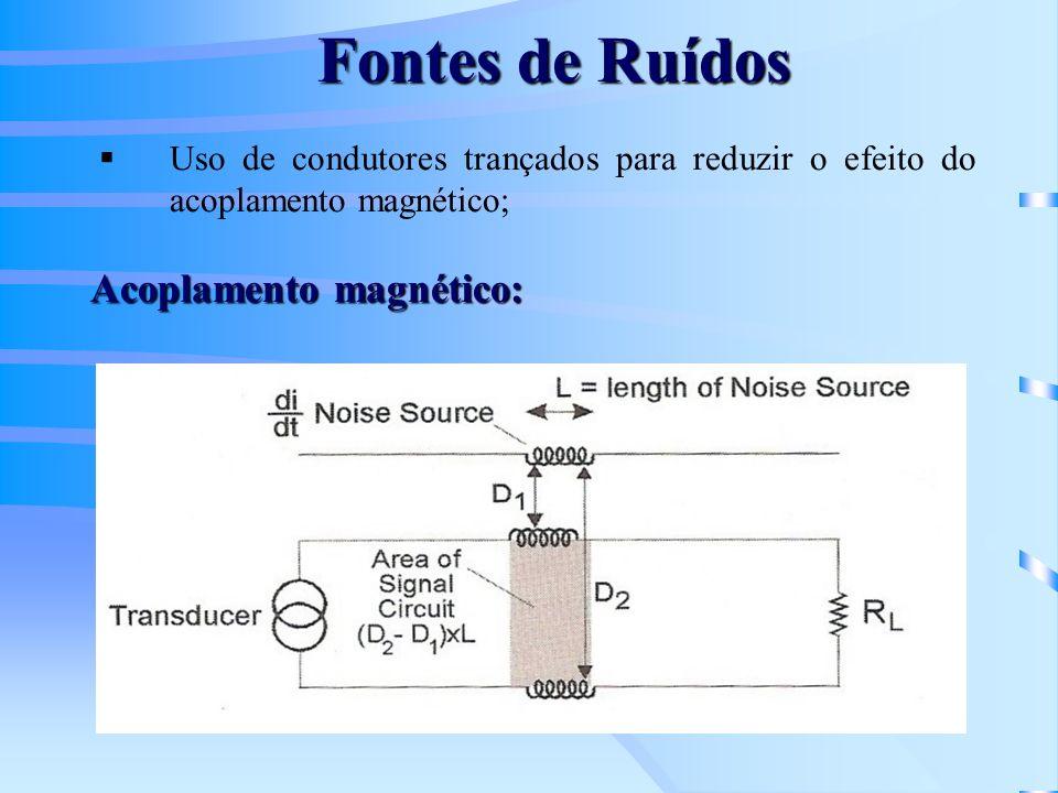 Fontes de Ruídos Uso de condutores trançados para reduzir o efeito do acoplamento magnético; Acoplamento magnético: