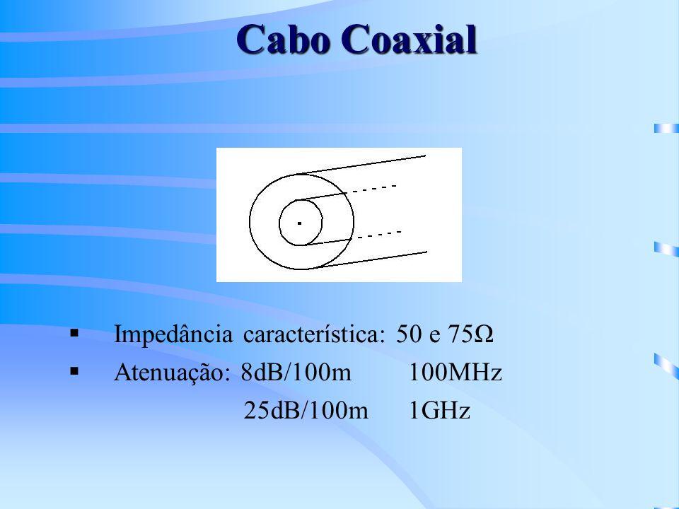 Cabo Coaxial Impedância característica: 50 e 75Ω Atenuação: 8dB/100m100MHz 25dB/100m1GHz
