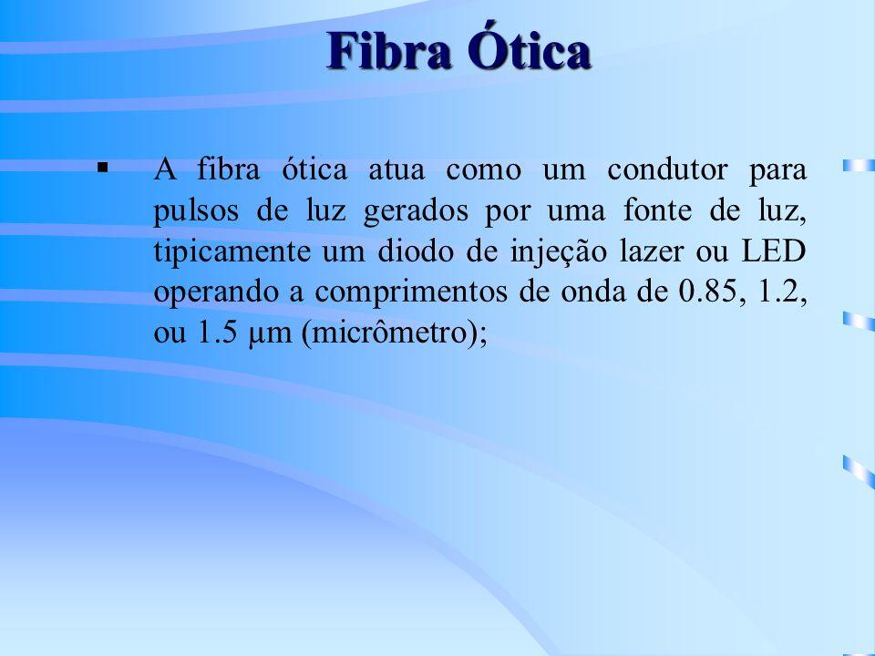 Fibra Ótica A fibra ótica atua como um condutor para pulsos de luz gerados por uma fonte de luz, tipicamente um diodo de injeção lazer ou LED operando