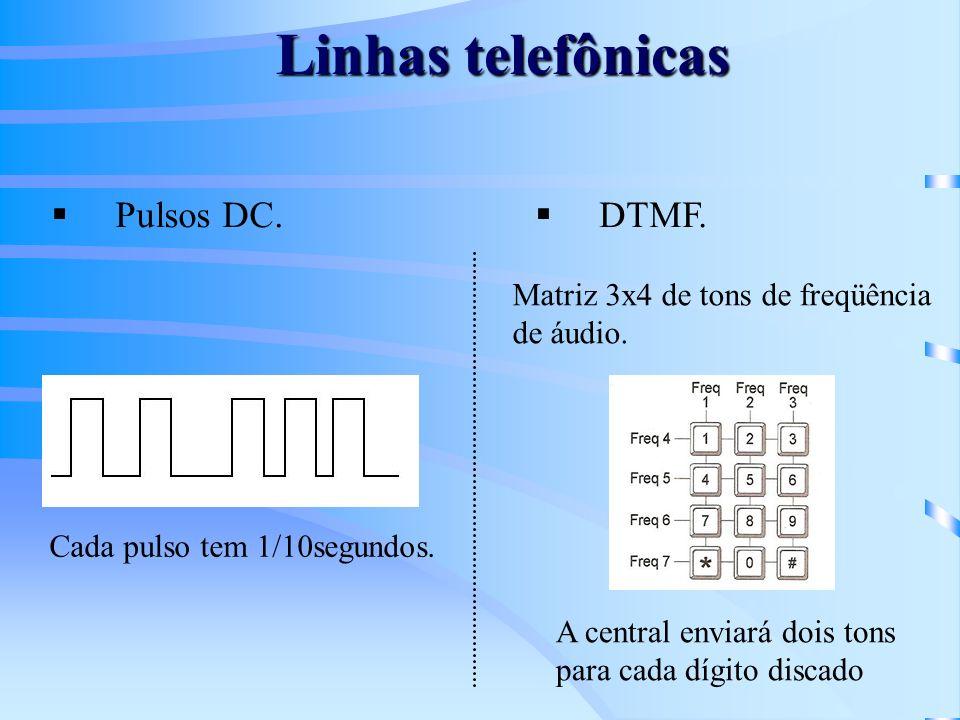 Linhas telefônicas Pulsos DC. Cada pulso tem 1/10segundos. DTMF. Matriz 3x4 de tons de freqüência de áudio. A central enviará dois tons para cada dígi
