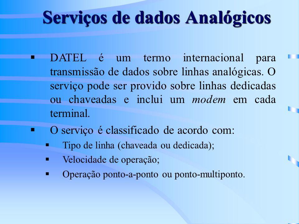 Serviços de dados Analógicos DATEL é um termo internacional para transmissão de dados sobre linhas analógicas. O serviço pode ser provido sobre linhas