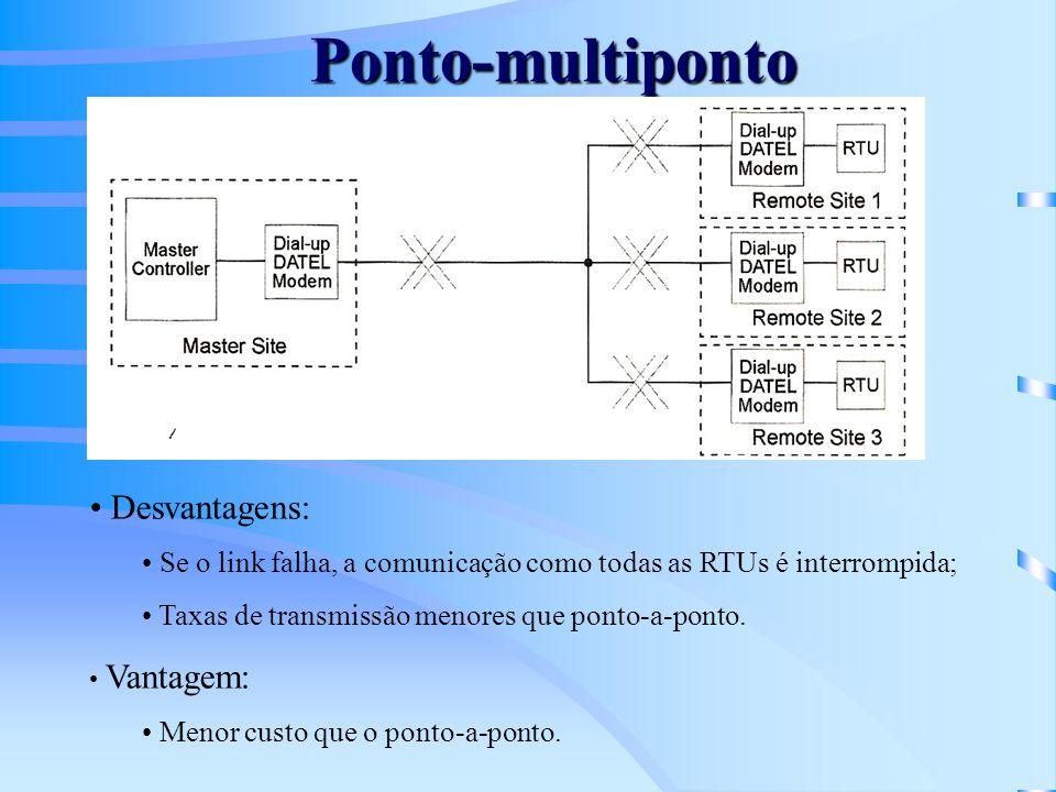 Ponto-multiponto Desvantagens: Se o link falha, a comunicação como todas as RTUs é interrompida; Taxas de transmissão menores que ponto-a-ponto. Vanta