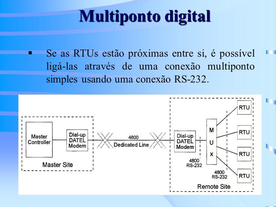 Multiponto digital Se as RTUs estão próximas entre si, é possível ligá-las através de uma conexão multiponto simples usando uma conexão RS-232.