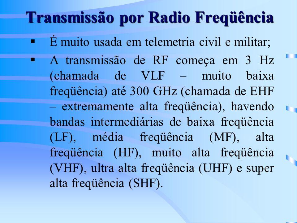 Transmissão por Radio Freqüência É muito usada em telemetria civil e militar; A transmissão de RF começa em 3 Hz (chamada de VLF – muito baixa freqüên