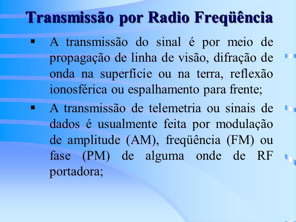Transmissão por Radio Freqüência A transmissão do sinal é por meio de propagação de linha de visão, difração de onda na superfície ou na terra, reflex