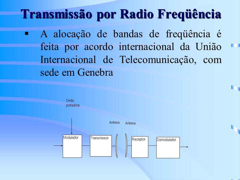 Transmissão por Radio Freqüência A alocação de bandas de freqüência é feita por acordo internacional da União Internacional de Telecomunicação, com se
