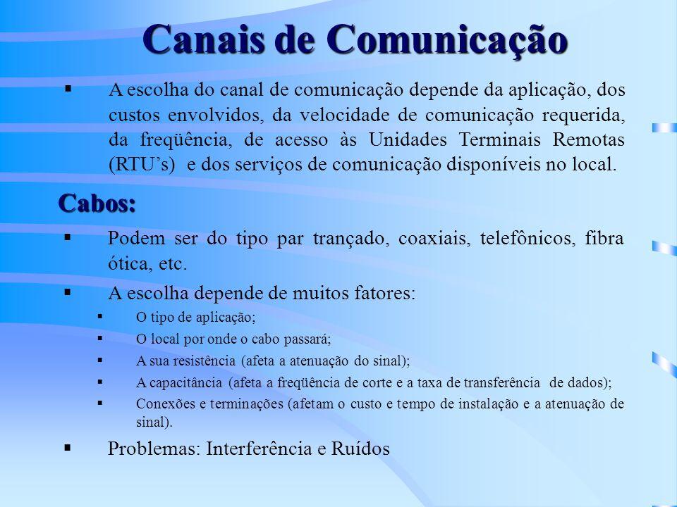 Canais de Comunicação A escolha do canal de comunicação depende da aplicação, dos custos envolvidos, da velocidade de comunicação requerida, da freqüê