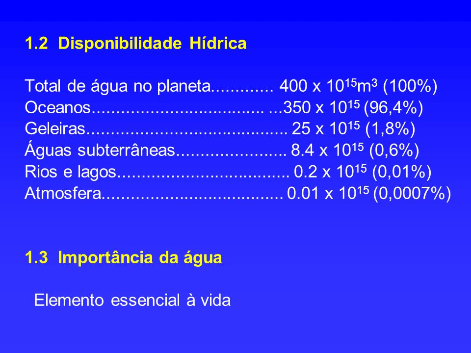 1.2 Disponibilidade Hídrica Total de água no planeta............. 400 x 10 15 m 3 (100%) Oceanos.......................................350 x 10 15 (96